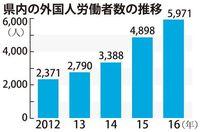 外国人労働者、沖縄は5971人 3位フィリピン、2位中国、圧倒的1位は…