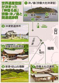 「沖ノ島」世界遺産に/勧告覆し全8資産登録