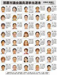 那覇市議選の当選者一覧