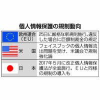 GDPR:IT大手が順守を約束 欧州基準が日米にも波及へ【深掘り】