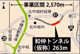 和中トンネル(仮)の位置