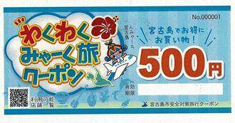 クーポン券のイメージ