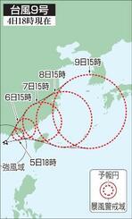 台風9号の5日先予想進路(4日18時現在)