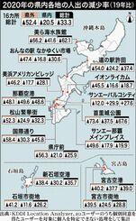 県内各地の人出の減少率