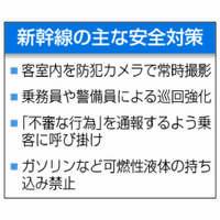 新幹線3人殺傷事件:JR、安全策の限界あらわ 利便性とジレンマ【深掘り】