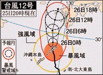 台風12号(25日20時現在)