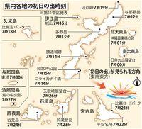 「平成最後の初日の出」は7時~7時半【2018─19沖縄・年末年始情報】