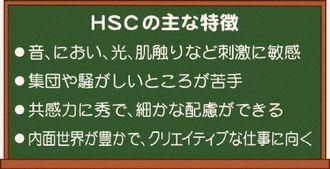 HSCの主な特徴
