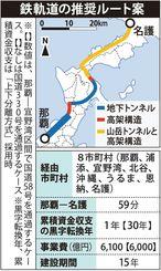 鉄軌道の推奨ルート案