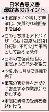 軍属の範囲、地位協定で明確化へ きょう日米政府発表