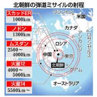 [Q&A]戦力バランス一変の恐れも 北朝鮮のICBM開発の目的は