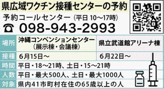 県広域ワクチン接種センターの予約