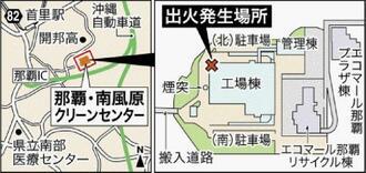 那覇・南風原クリーンセンター 出火発生場所