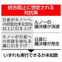 【深掘り】仏、日本にルノー・日産統合要求 名門強化でマクロン政権への不満和らげ 防波堤不在、日本苦戦も