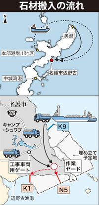 辺野古に石材、陸・海から 来週にも本部港搬出 係船機能に沖縄県は反発