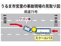 通学バスにワゴン車衝突 男性死亡、中高生ら10人重軽傷 沖縄・うるま市