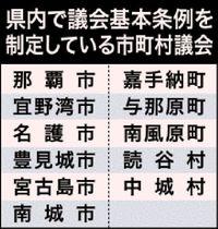 11市町村が「議会基本条例」制定 沖縄、改革は道半ば【深掘り】