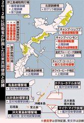 2012年に防衛省が計画した日米共同使用と訓練