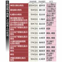 「何が罪に問われるか分からない」 邦人に高まる、中国への警戒感