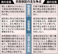 【深掘り】辺野古抗告訴訟 第一関門は「沖縄県は訴える資格があるか」