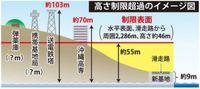 沖縄高専校長「非常に困惑」 辺野古新基地の高さ制限、国が初の説明