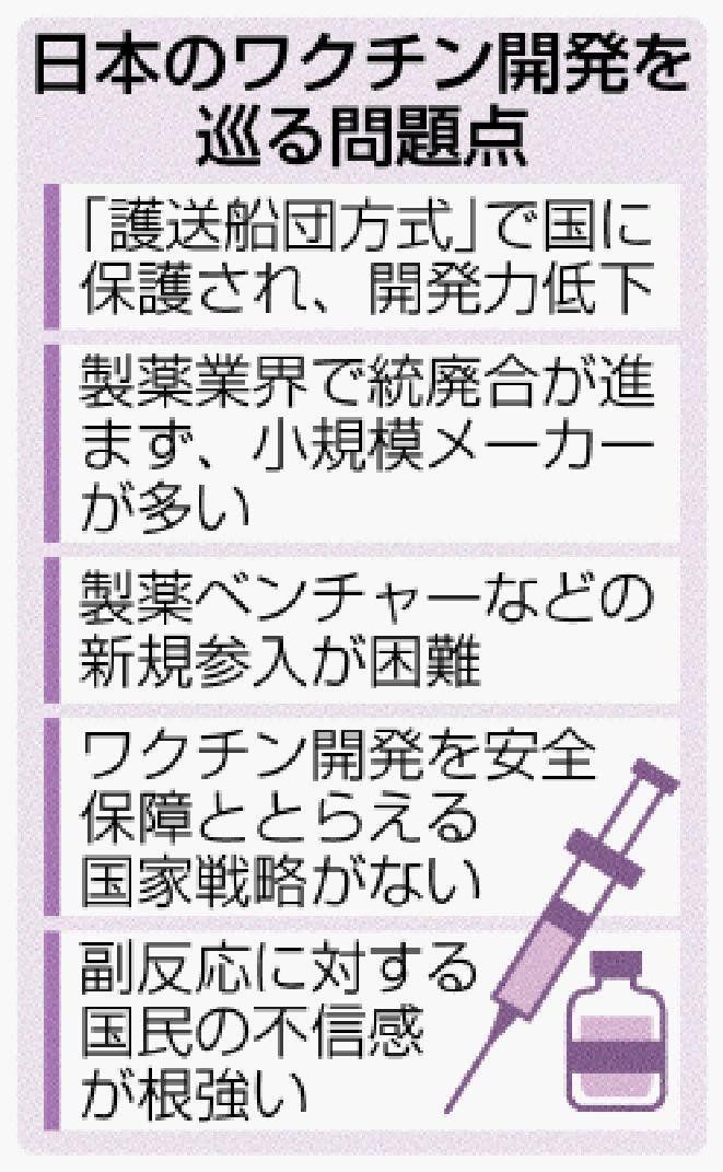 メーカー 日本 ワクチン