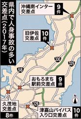 沖縄で人身事故の多い交差点