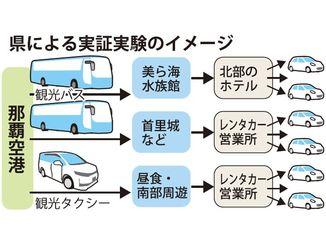県による実証実験のイメージ