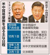 「懸念解決の基礎築く」/米中貿易協議 中国側が声明/米「購入増に重点」