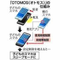 歩きスマホもや使い過ぎ防ぐケース 神戸のベンチャーが8月発売へ