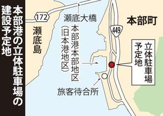 本部港の立体駐車場の建設予定地