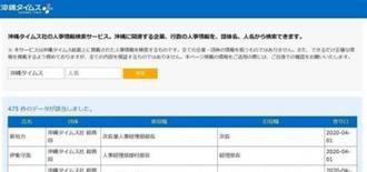 沖縄タイムスの人事検索サービス