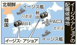 イージス・アショアの配備候補地