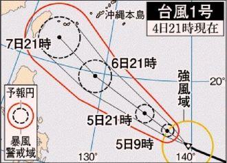 台風1号(4日21時現在)