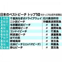 「日本のベストビーチ10選」2位以下は沖縄が独占! それでは1位は?