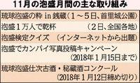 11月は「泡盛月間」 沖縄県酒造組合、多彩イベントでPR強化