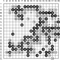 [第43期・碁聖戦]/本戦1回戦 第6局/第7譜/(1〜168)