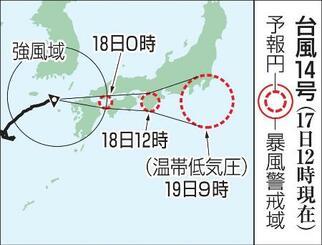 台風14号の予想進路(17日12時現在)