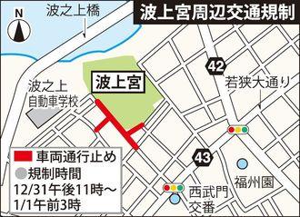 【沖縄2016~17年末年始情報】波上宮周辺交通規制