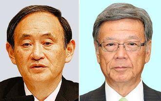 (左から)菅義偉官房長官、翁長雄志知事
