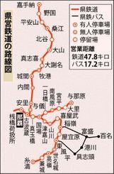 <ことば>軽便鉄道 1914~45年初頭まで営業した県営の鉄道。車両数118。那覇を起点に与那原、嘉手納、糸満の3路線、海陸連絡線(那覇駅~那覇港)があり、全営業距離は約48キロにおよんだ。沖縄戦で破壊されるまで陸上貨客輸送の要だった。