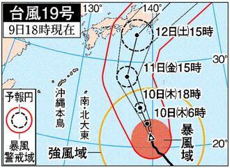 台風19号の進路予想図