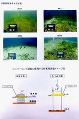 沖縄県が公開した沖縄防衛局による岩礁破砕協議書の一部=23日、県庁