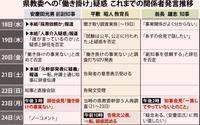 沖縄県教委、一転し「事実」 副知事介入問題、関係者の発言を振り返る【深掘り】
