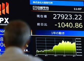 下げ幅が一時1000円を超えた日経平均株価を示すボード=21日午前、大阪市の大阪取引所