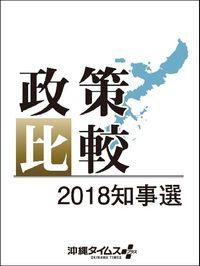 沖縄知事選「政策比較」(1)普天間早期返還で一致