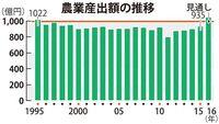 肉用牛とサトウキビがけん引、1千億円超も…残る課題 沖縄の2016年農業産出【深掘り】