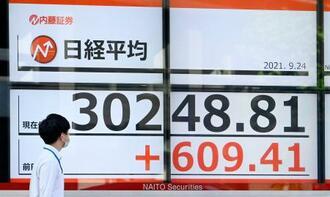 大幅に反発し、全面高となった日経平均株価の終値を示すボード=24日午後、東京都中央区