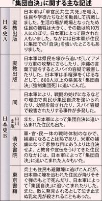 教科書検定:「集団自決」現行を踏襲 日本軍の関与も記述