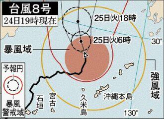台風8号進路図